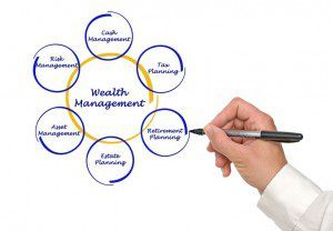 Wealth-Management-Bloomington-Illinois-300x208